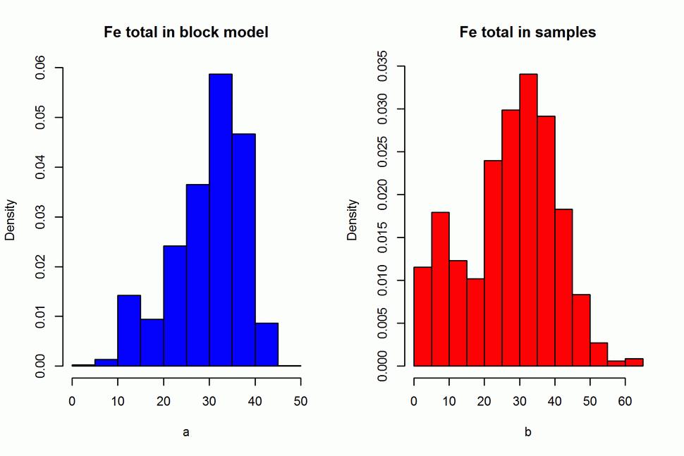 Sravnenie-raspredeleniya-poleznogo-komponenta-v-blochnoi-modeli