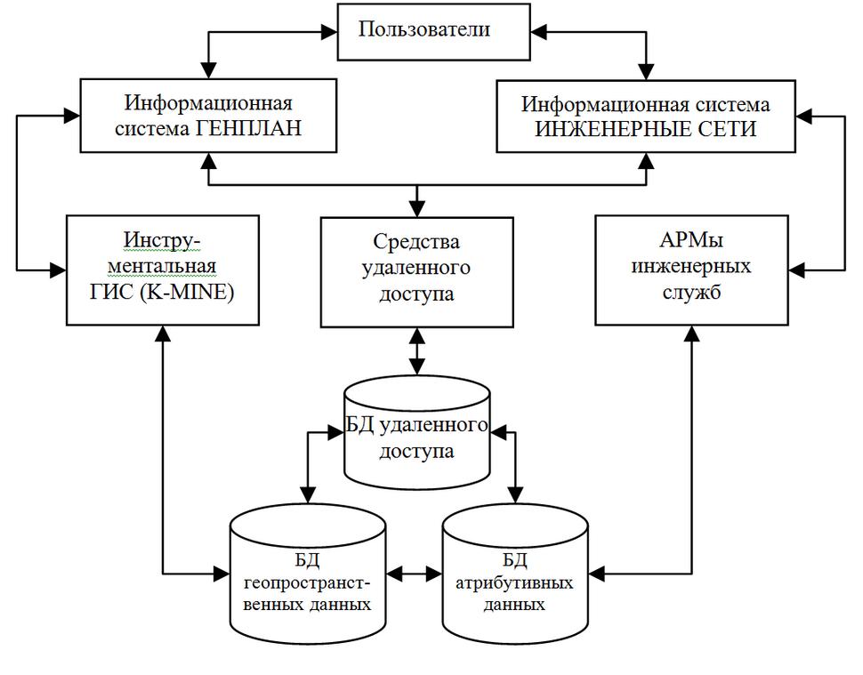 Arhiteqtura-sistemy-EKP