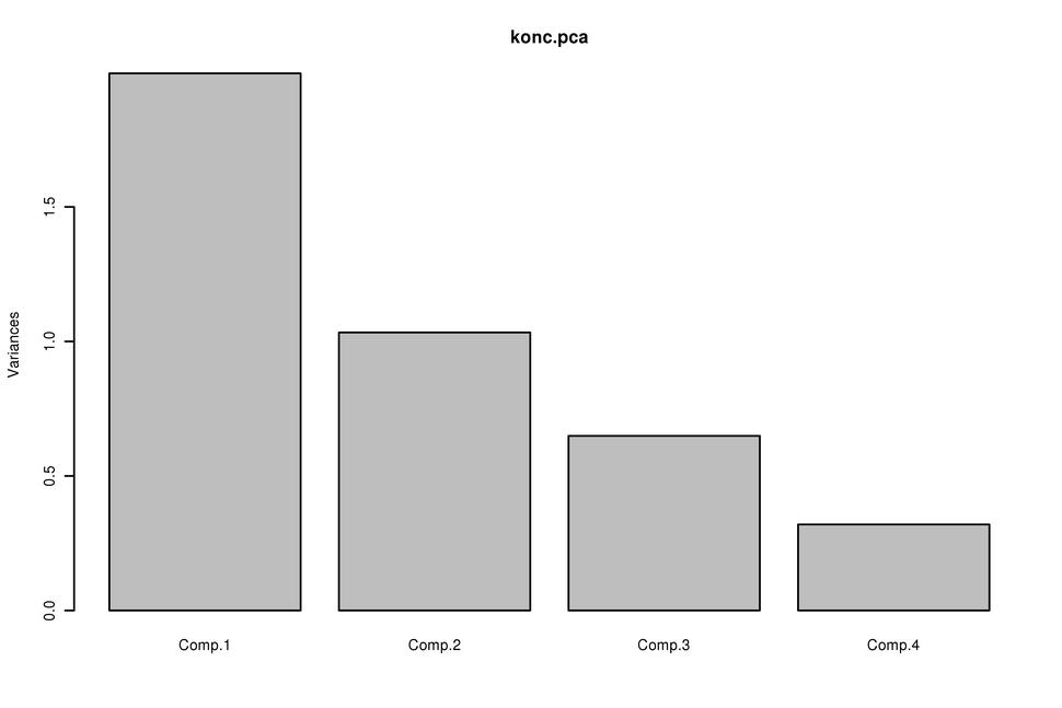 Doli-individualnyh-dispersii-v-obschei-dispersii-priznakov