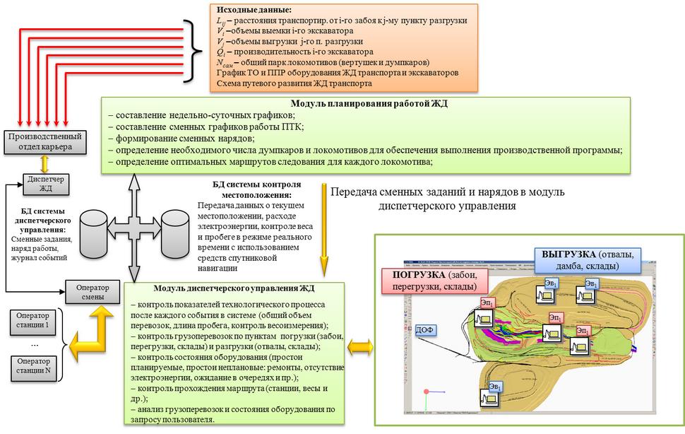 Sistema-operativnogo-planirovaniya-jdt